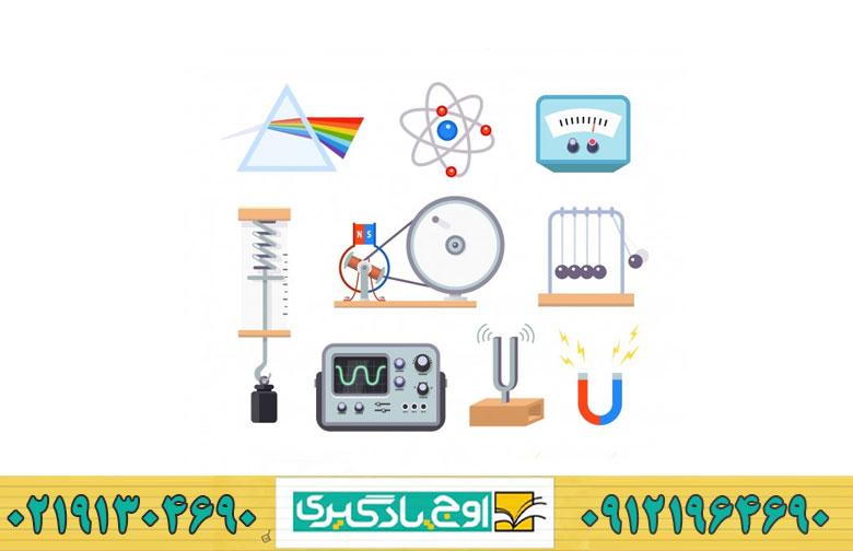 فیزیک اوج یادگیری امیر مسعودی